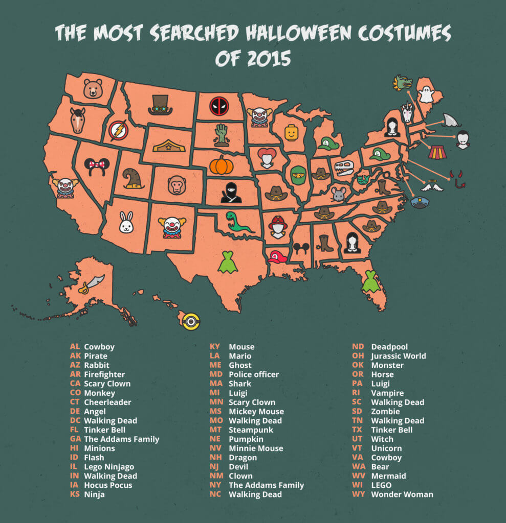 Most popular Halloween costumes by state, 2015.