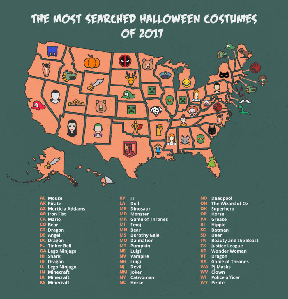 Most popular Halloween costumes by state, 2017.